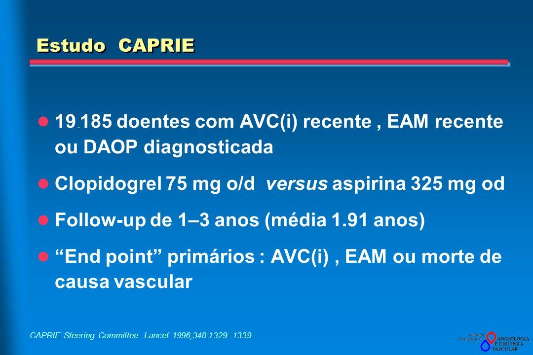 19 .185 doentes com AVC(i) recente , EAM recente ou DAOP diagnosticada