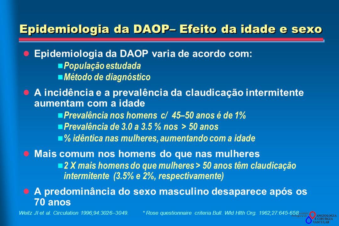 Epidemiologia da DAOP– Efeito da idade e sexo