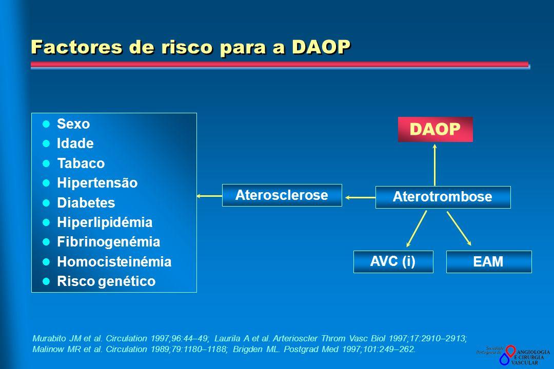 Factores de risco para a DAOP