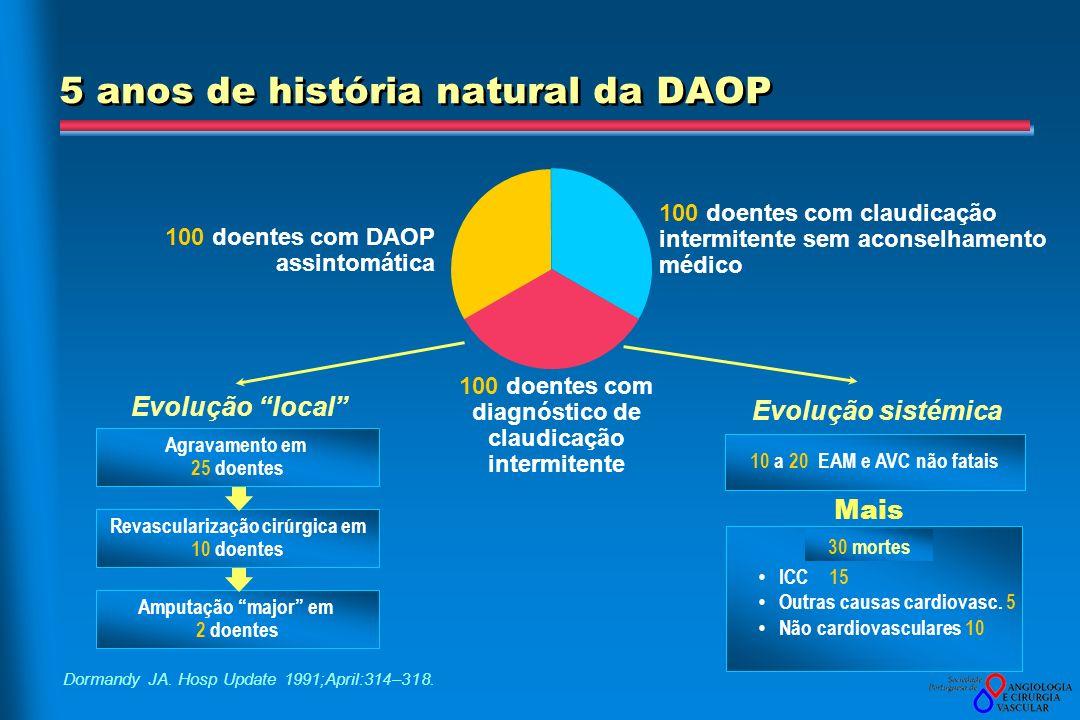 5 anos de história natural da DAOP