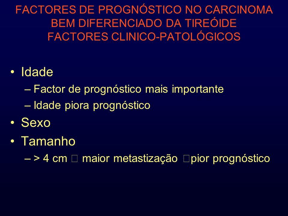 FACTORES DE PROGNÓSTICO NO CARCINOMA BEM DIFERENCIADO DA TIREÓIDE FACTORES CLINICO-PATOLÓGICOS