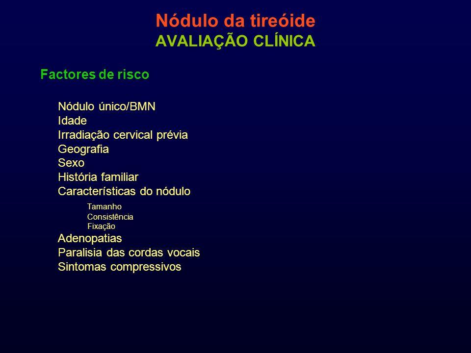 Nódulo da tireóide AVALIAÇÃO CLÍNICA