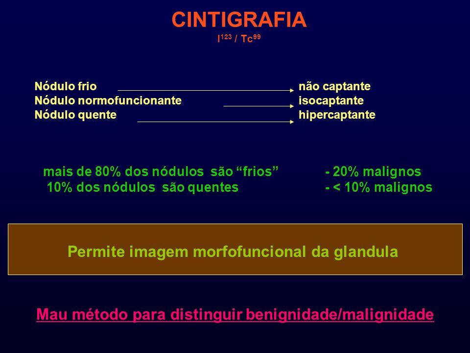 CINTIGRAFIA I123 / Tc99 Permite imagem morfofuncional da glandula