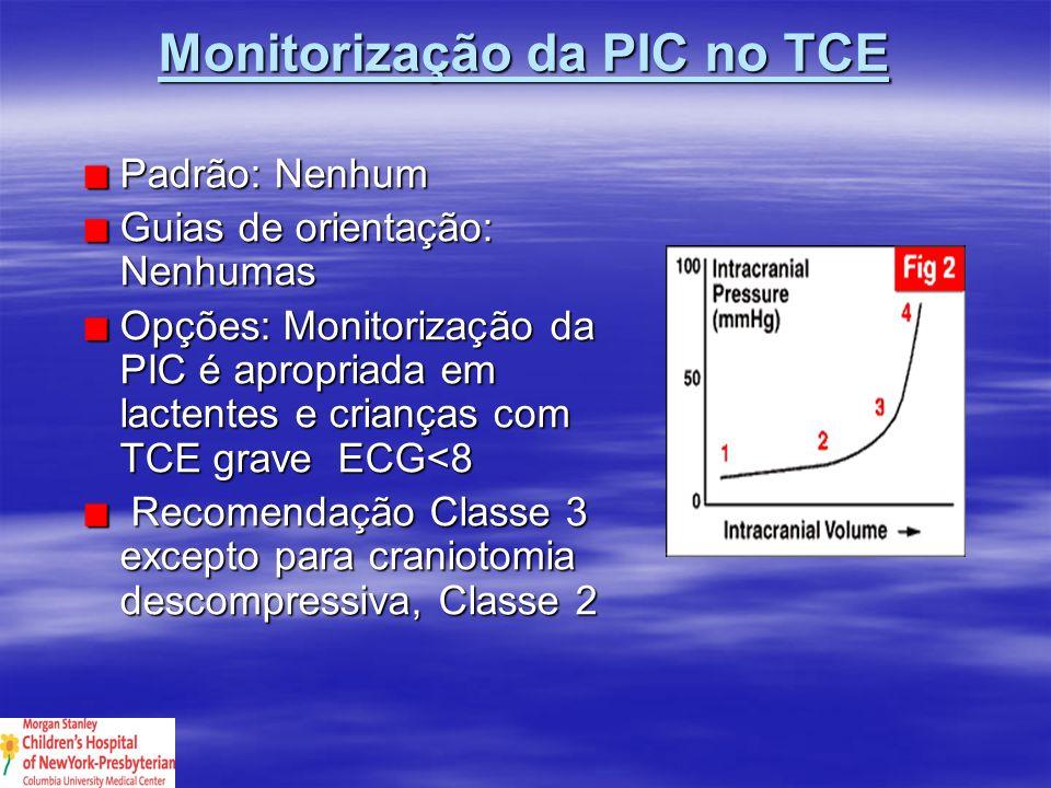 Monitorização da PIC no TCE