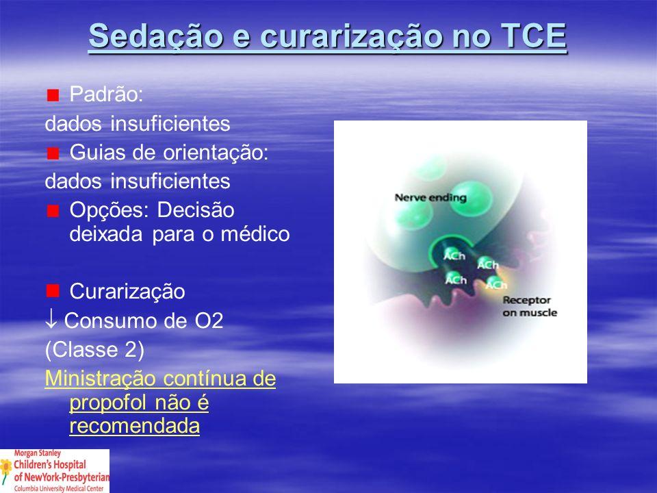 Sedação e curarização no TCE