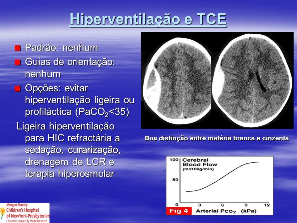 Hiperventilação e TCE Padrão: nenhum Guias de orientação: nenhum