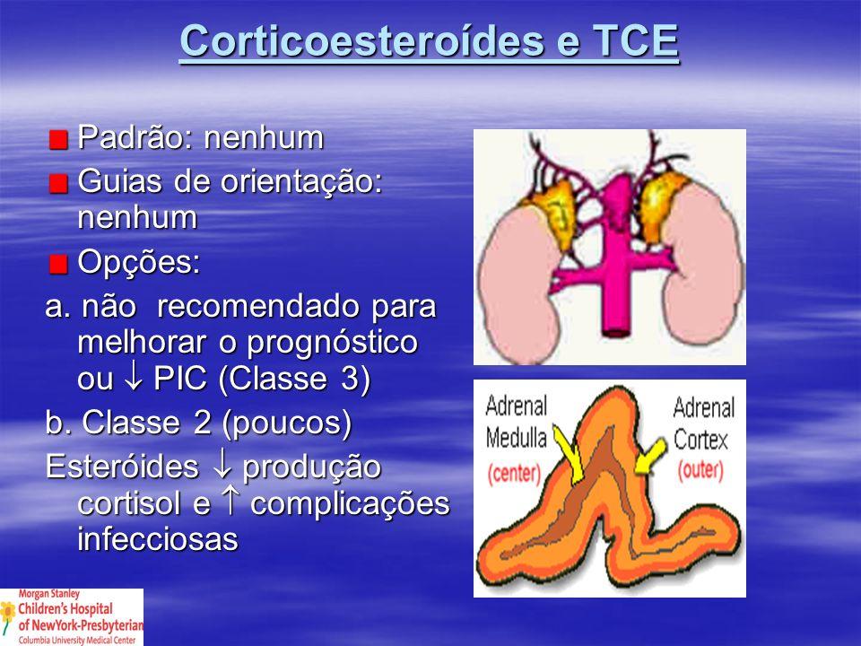 Corticoesteroídes e TCE