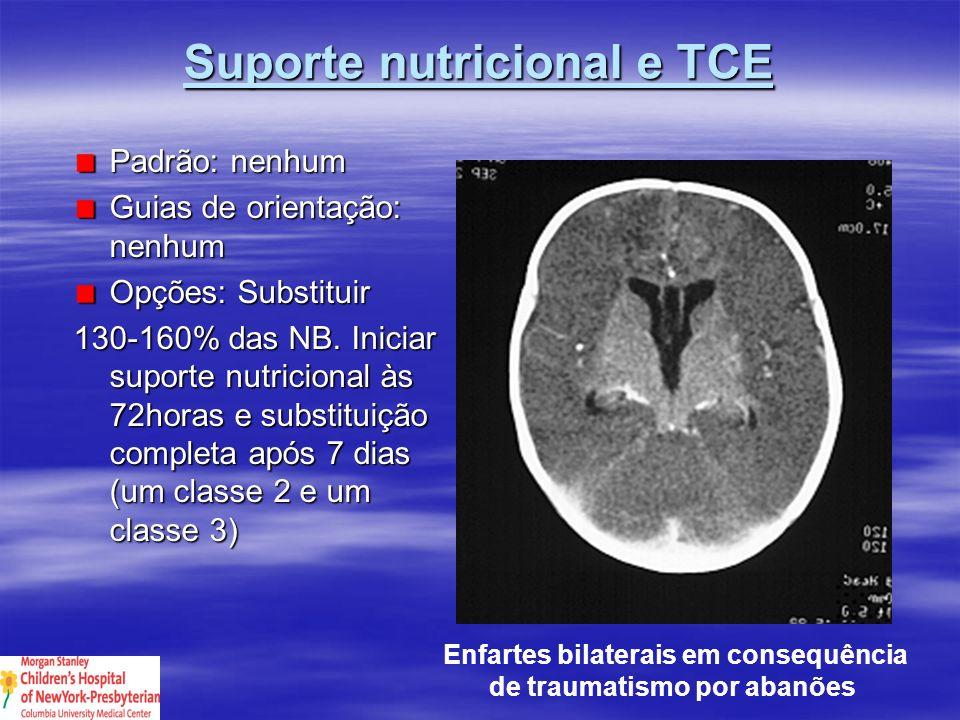 Suporte nutricional e TCE