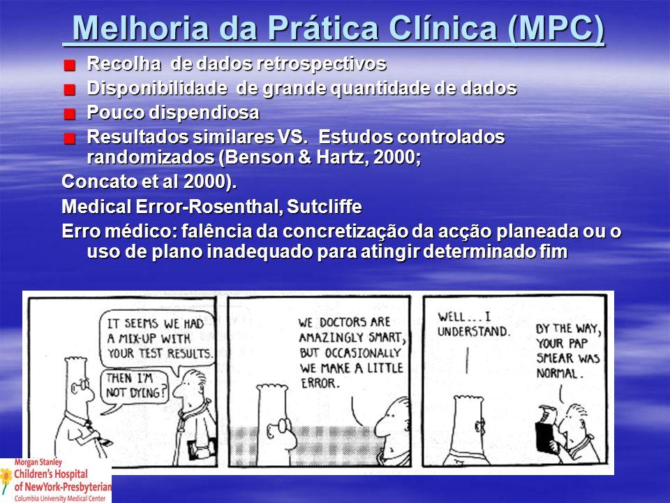Melhoria da Prática Clínica (MPC)