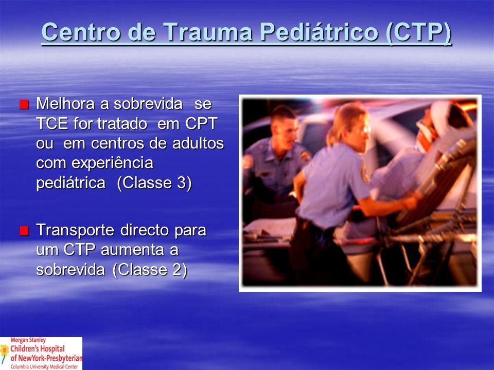 Centro de Trauma Pediátrico (CTP)