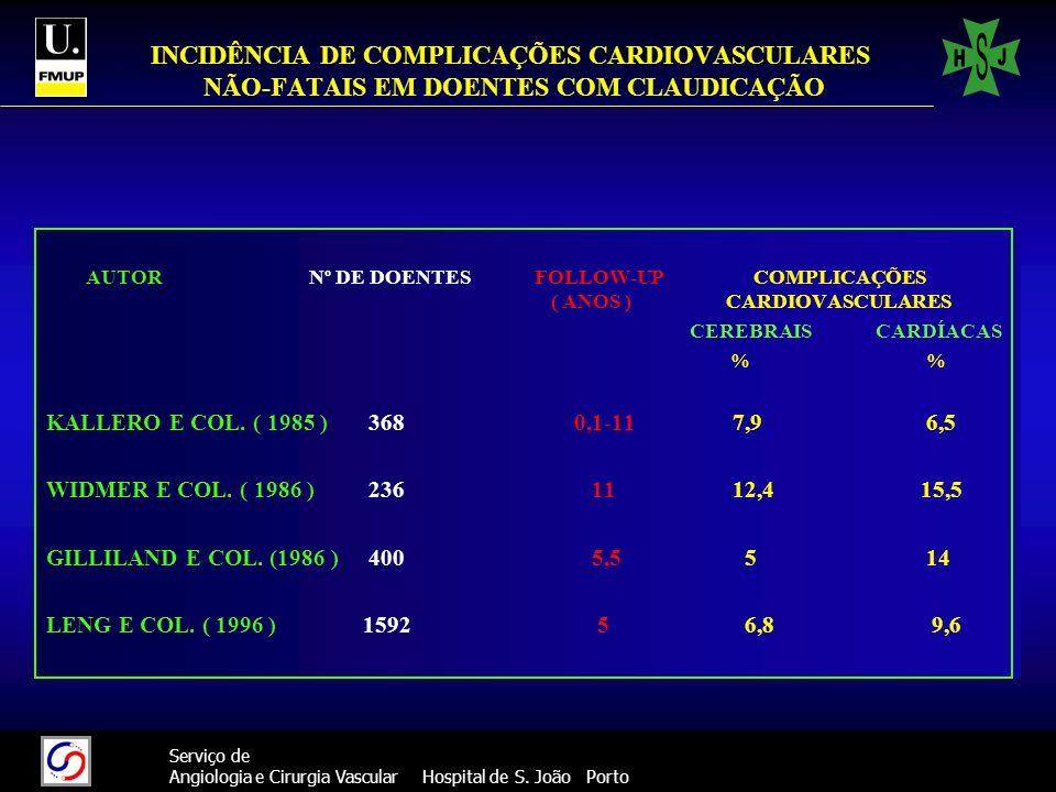 INCIDÊNCIA DE COMPLICAÇÕES CARDIOVASCULARES NÃO-FATAIS EM DOENTES COM CLAUDICAÇÃO