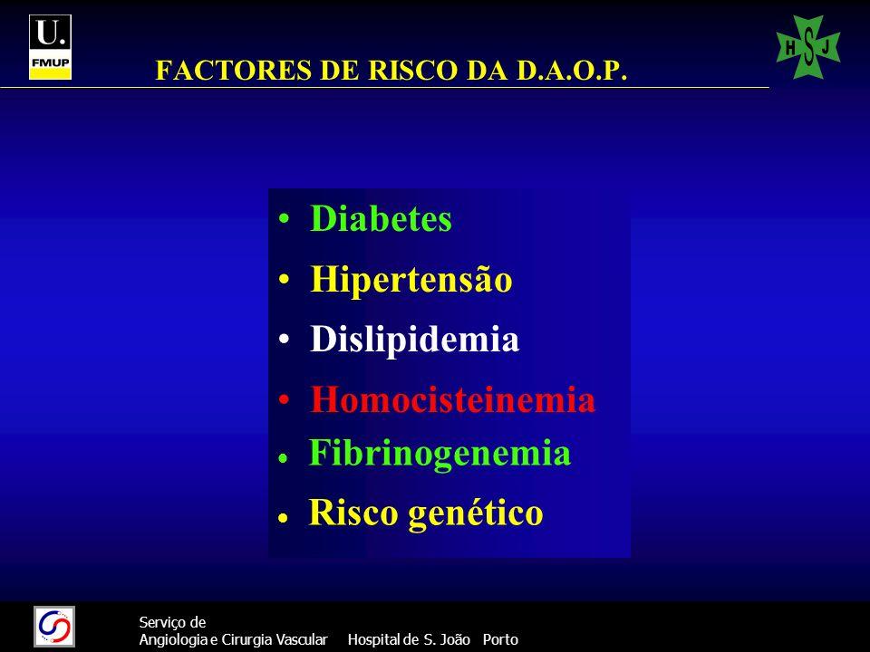 FACTORES DE RISCO DA D.A.O.P.