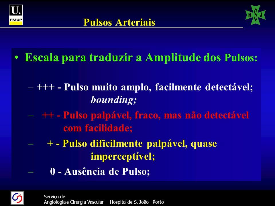 Escala para traduzir a Amplitude dos Pulsos:
