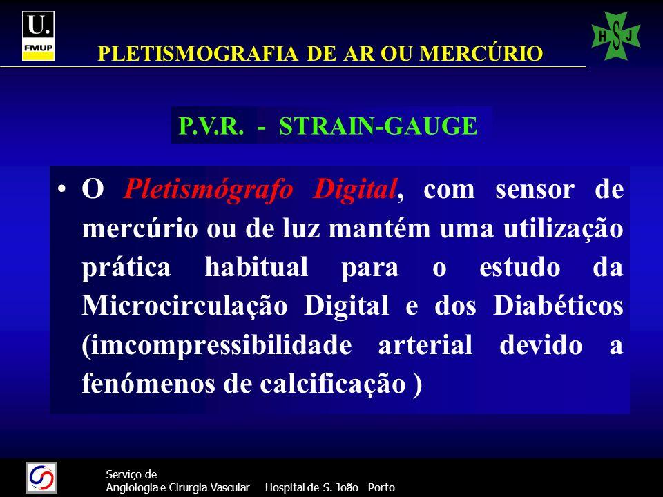 PLETISMOGRAFIA DE AR OU MERCÚRIO