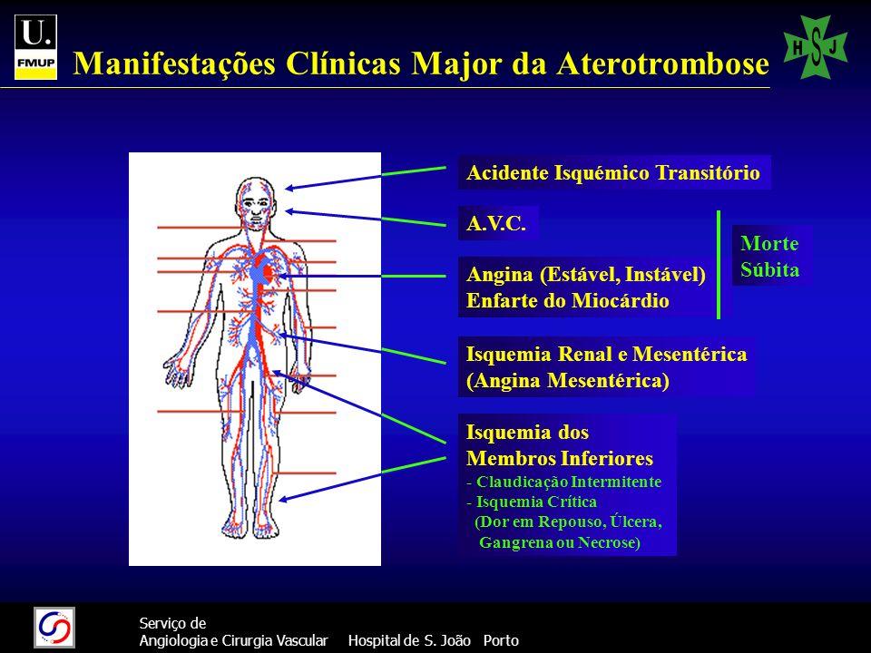 Manifestações Clínicas Major da Aterotrombose