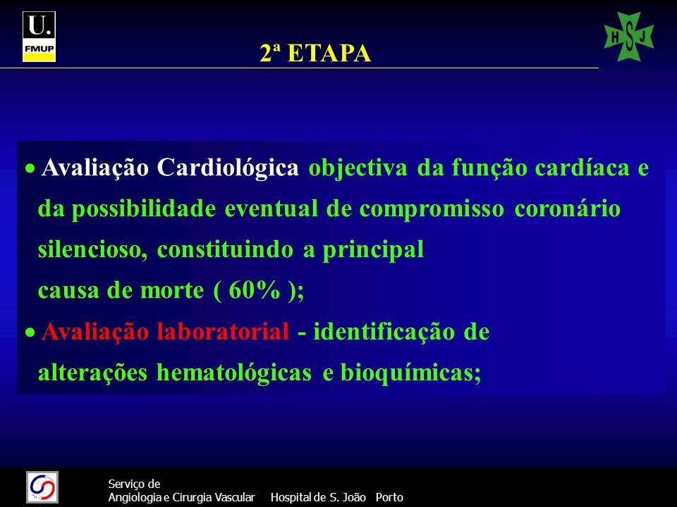 2ª ETAPA  Avaliação Cardiológica objectiva da função cardíaca e. da possibilidade eventual de compromisso coronário.