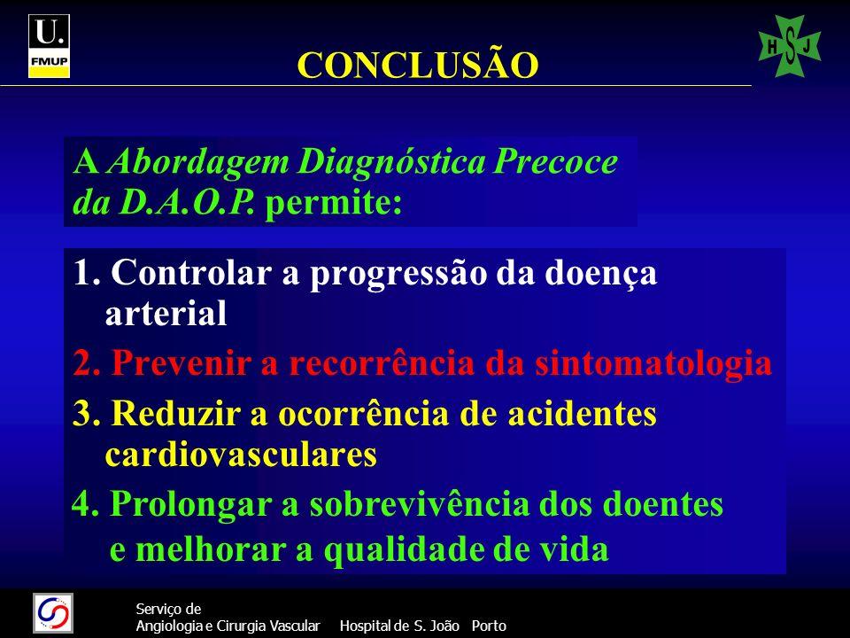 CONCLUSÃO A Abordagem Diagnóstica Precoce. da D.A.O.P. permite: 1. Controlar a progressão da doença arterial.