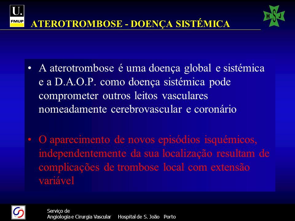 ATEROTROMBOSE - DOENÇA SISTÉMICA