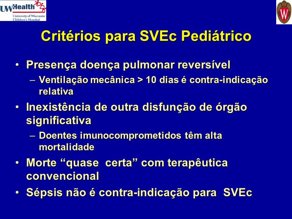 Critérios para SVEc Pediátrico