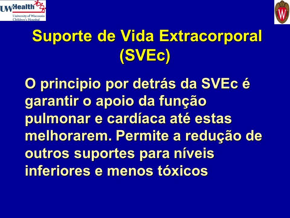 Suporte de Vida Extracorporal (SVEc)