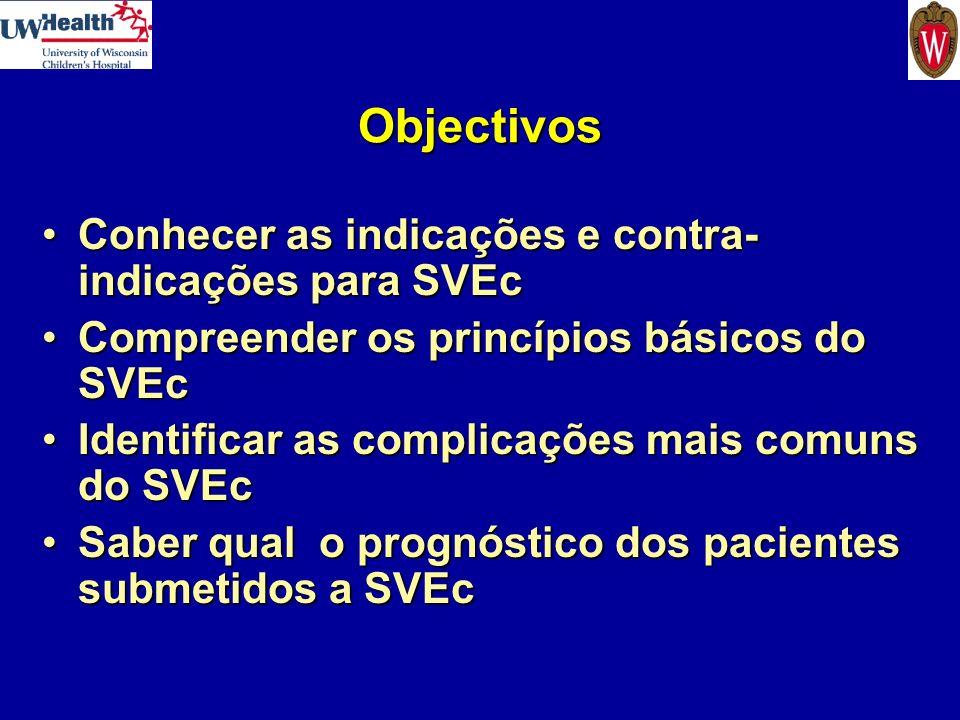 Objectivos Conhecer as indicações e contra-indicações para SVEc