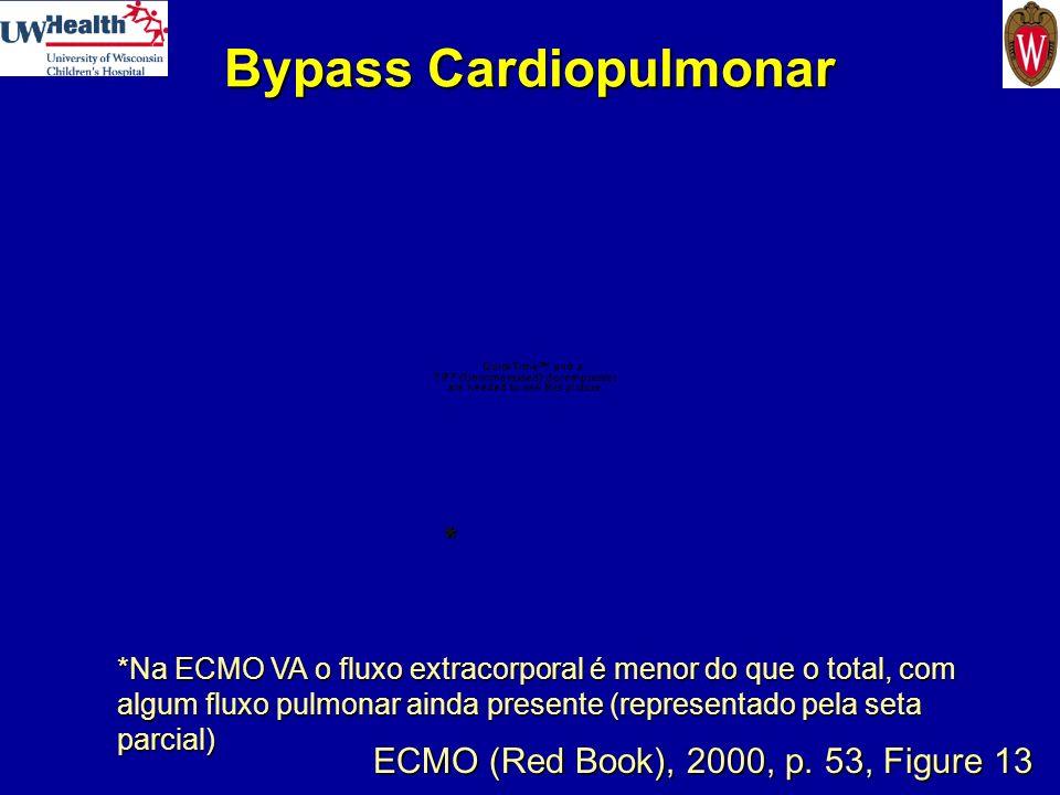 Bypass Cardiopulmonar