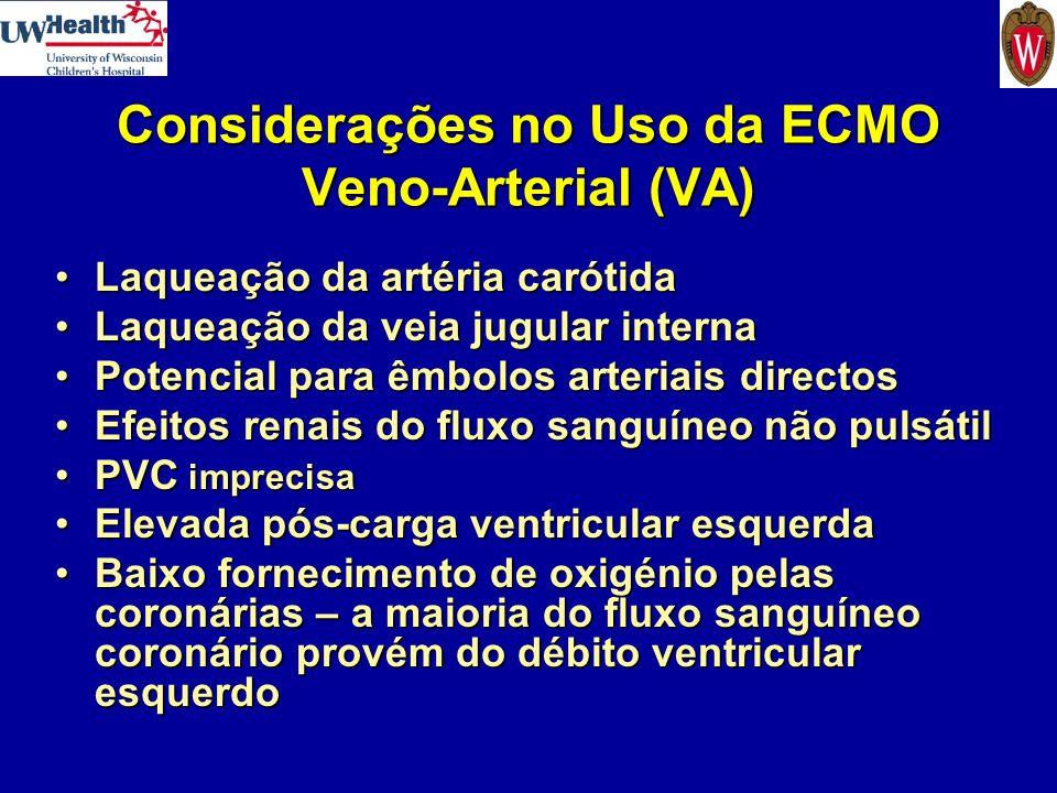 Considerações no Uso da ECMO Veno-Arterial (VA)