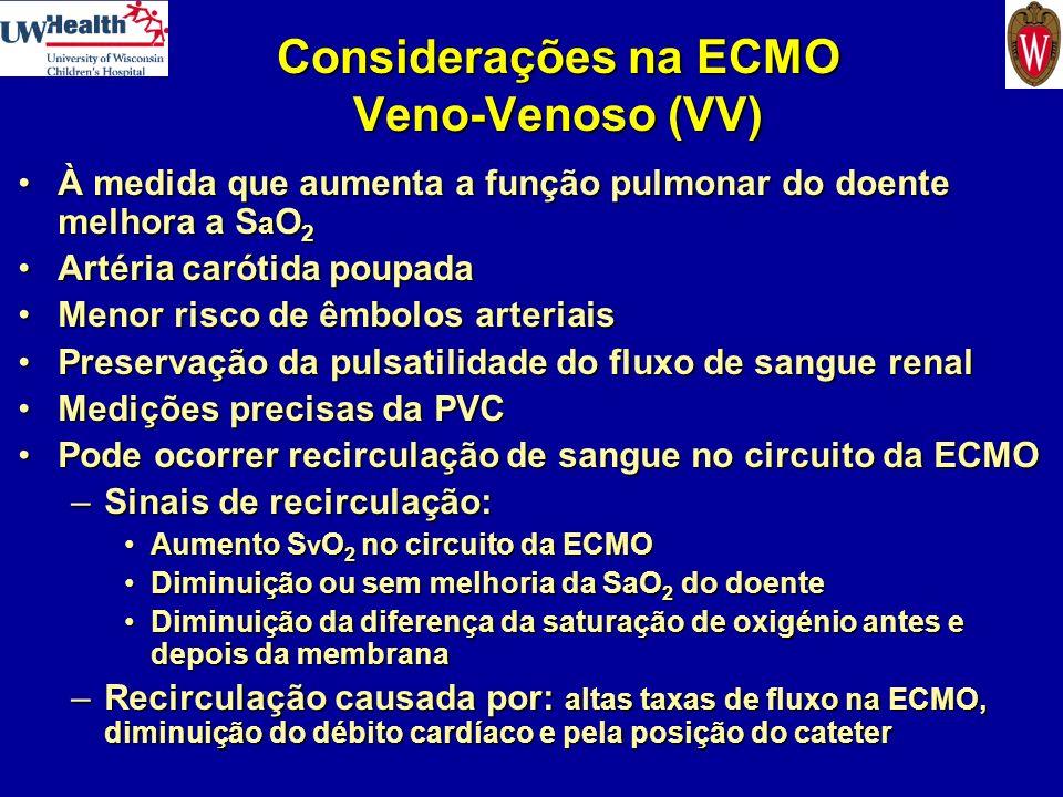 Considerações na ECMO Veno-Venoso (VV)
