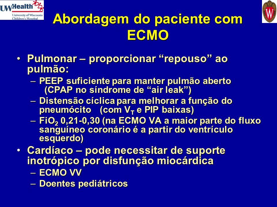 Abordagem do paciente com ECMO