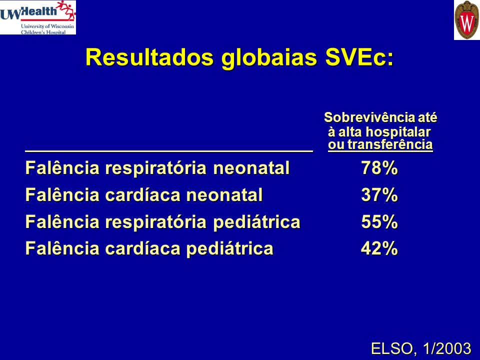 Resultados globaias SVEc: