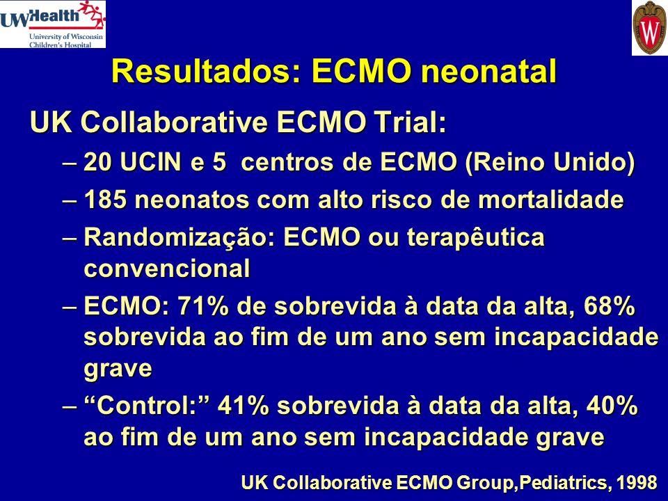 Resultados: ECMO neonatal