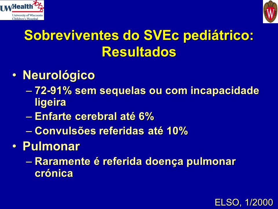 Sobreviventes do SVEc pediátrico: Resultados