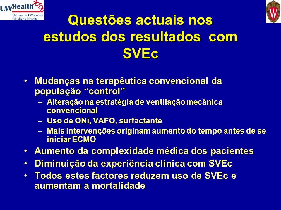 Questões actuais nos estudos dos resultados com SVEc