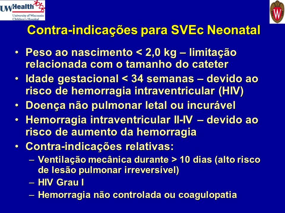 Contra-indicações para SVEc Neonatal