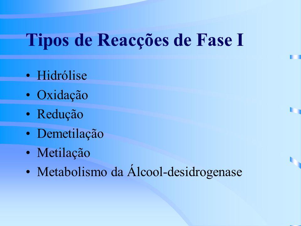 Tipos de Reacções de Fase I