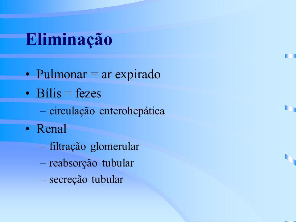 Eliminação Pulmonar = ar expirado Bílis = fezes Renal