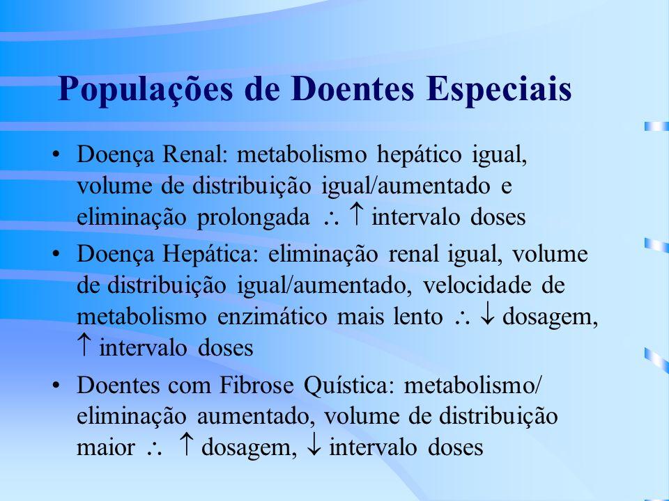 Populações de Doentes Especiais