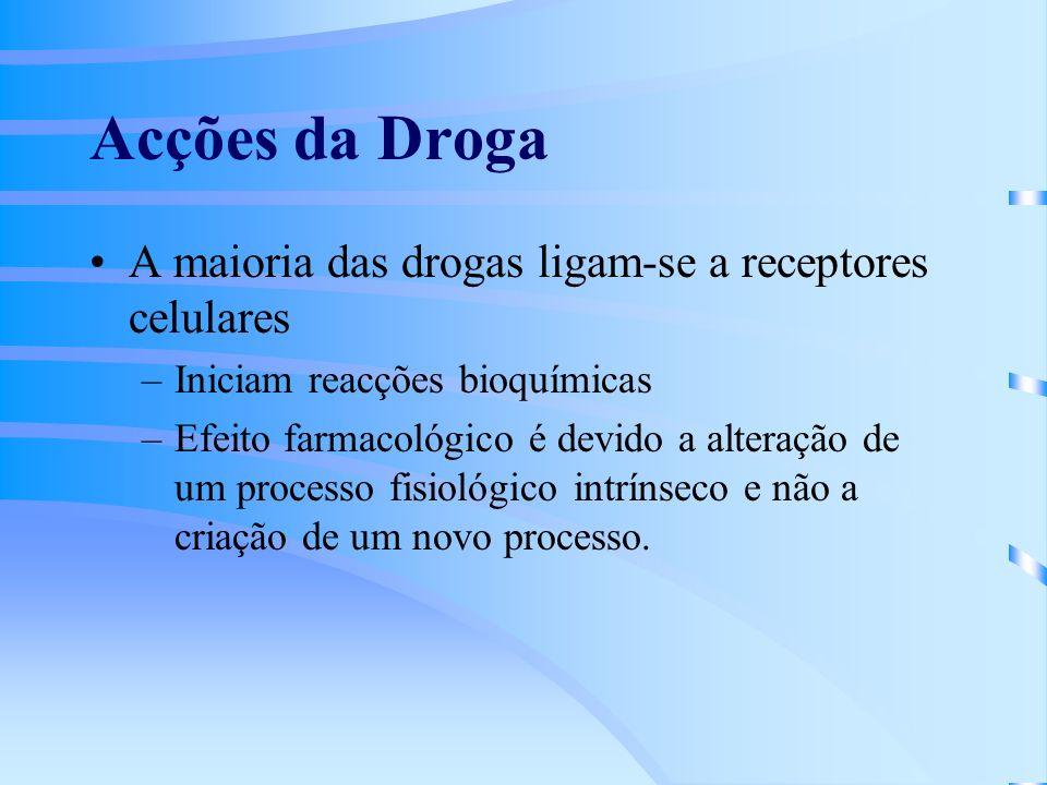Acções da Droga A maioria das drogas ligam-se a receptores celulares