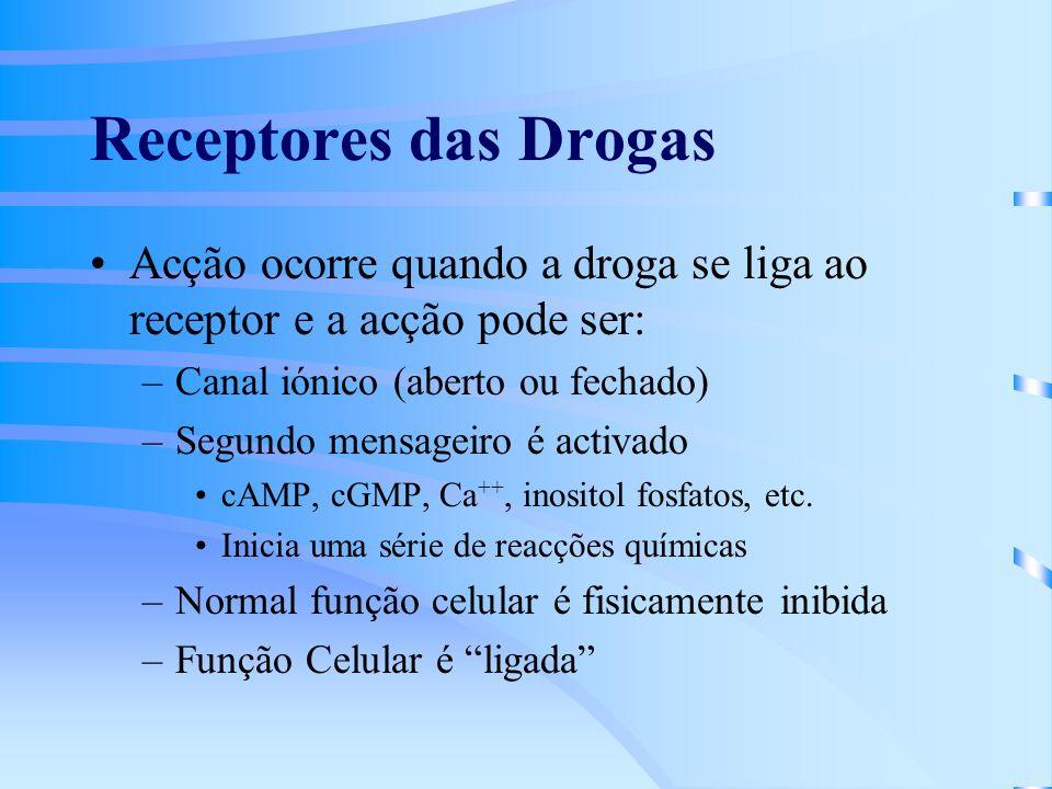Receptores das Drogas Acção ocorre quando a droga se liga ao receptor e a acção pode ser: Canal iónico (aberto ou fechado)
