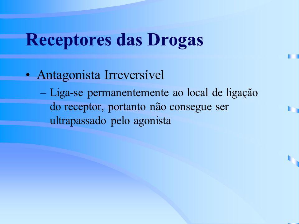 Receptores das Drogas Antagonista Irreversível