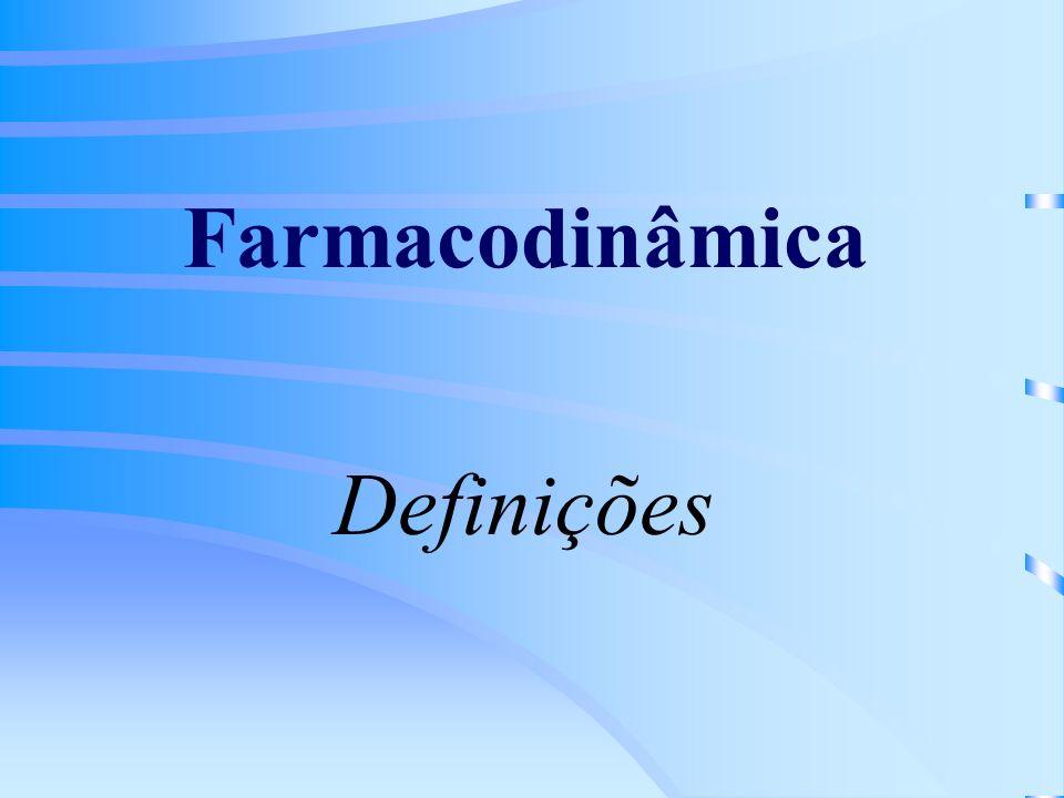 Farmacodinâmica Definições