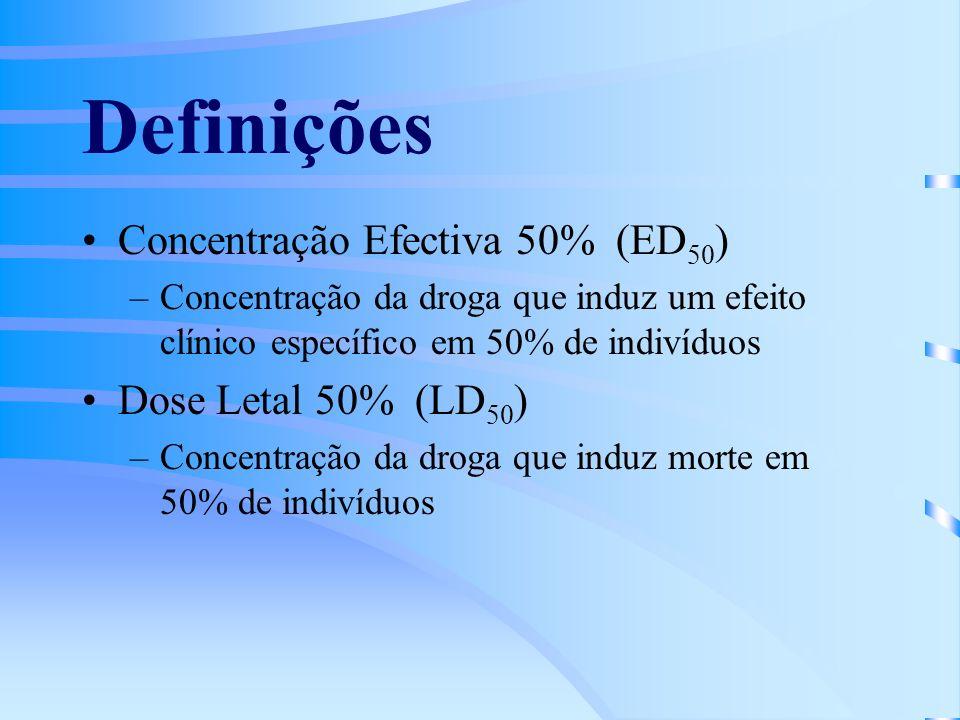 Definições Concentração Efectiva 50% (ED50) Dose Letal 50% (LD50)