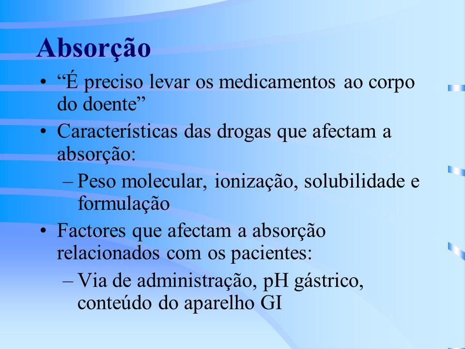 Absorção É preciso levar os medicamentos ao corpo do doente