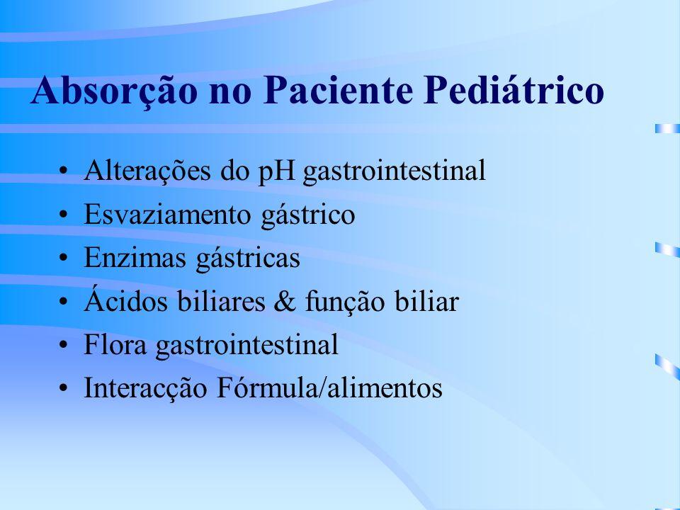 Absorção no Paciente Pediátrico