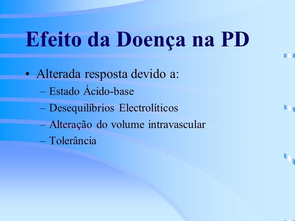 Efeito da Doença na PD Alterada resposta devido a: Estado Ácido-base