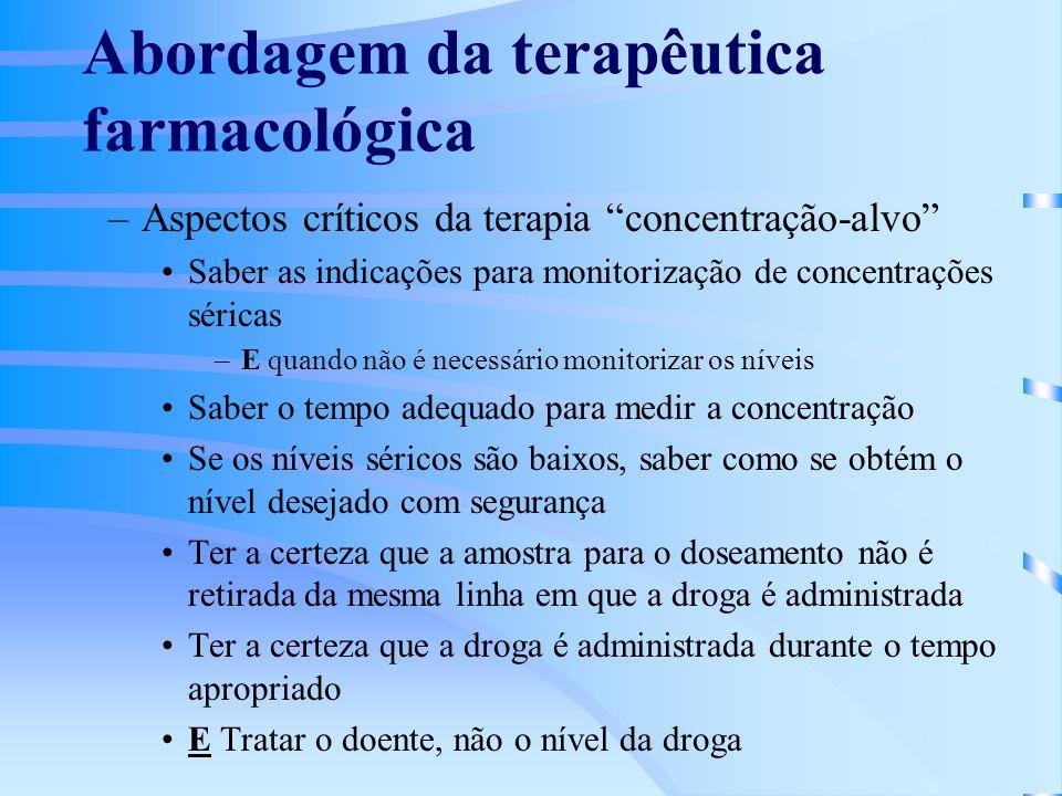 Abordagem da terapêutica farmacológica
