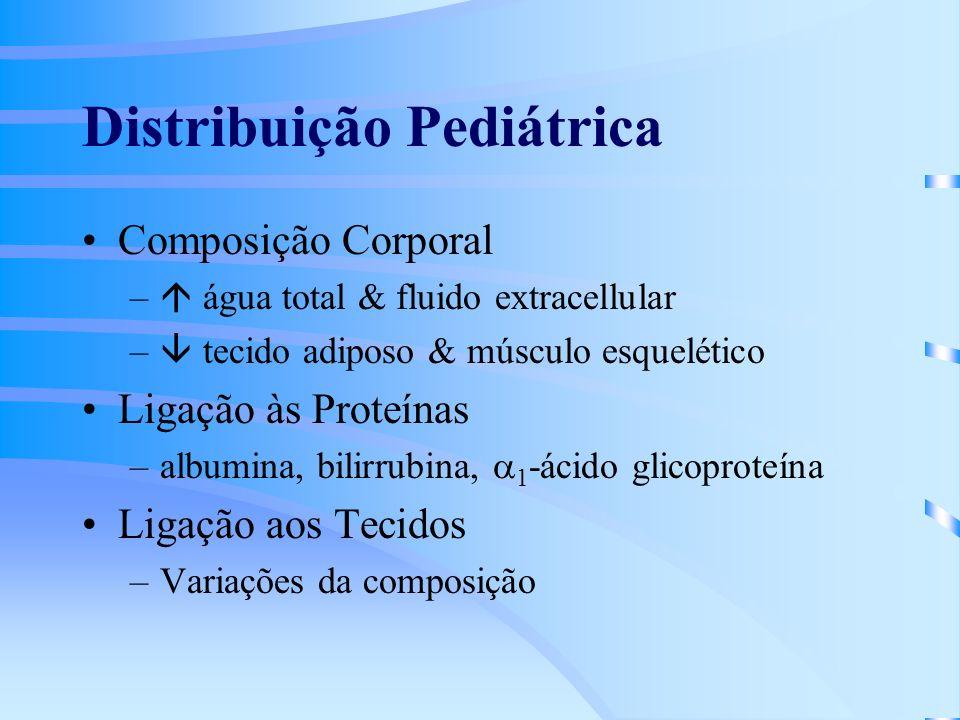 Distribuição Pediátrica