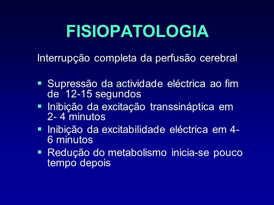 FISIOPATOLOGIA Interrupção completa da perfusão cerebral