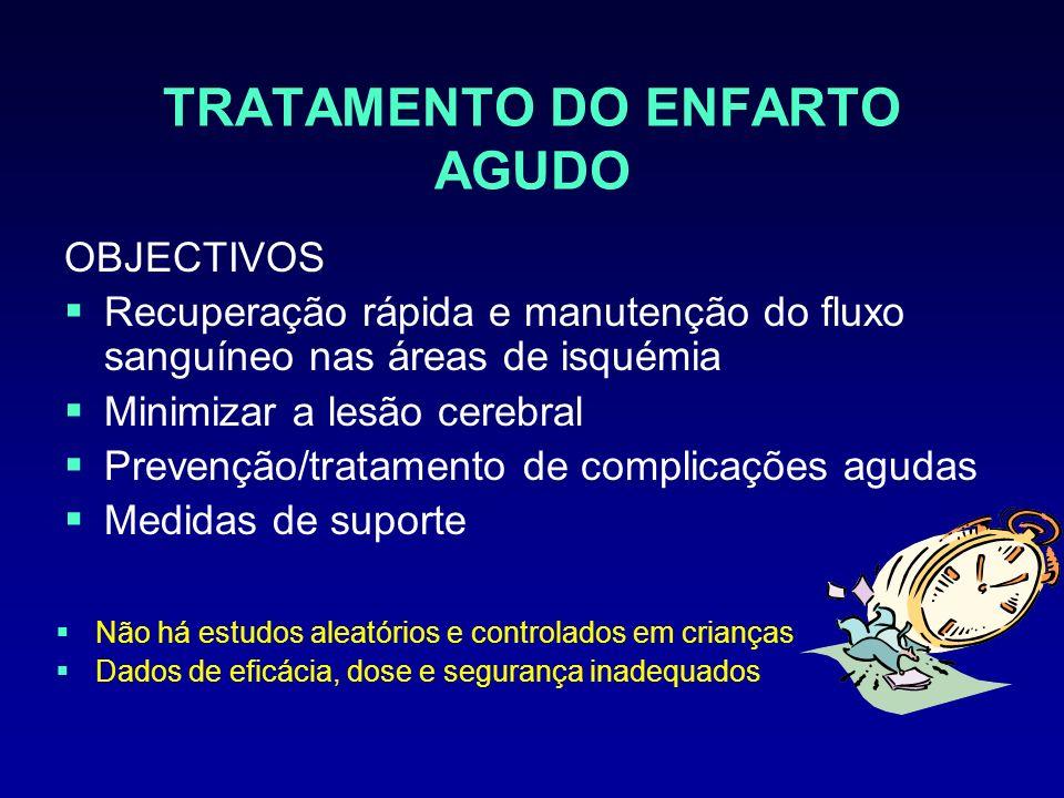 TRATAMENTO DO ENFARTO AGUDO
