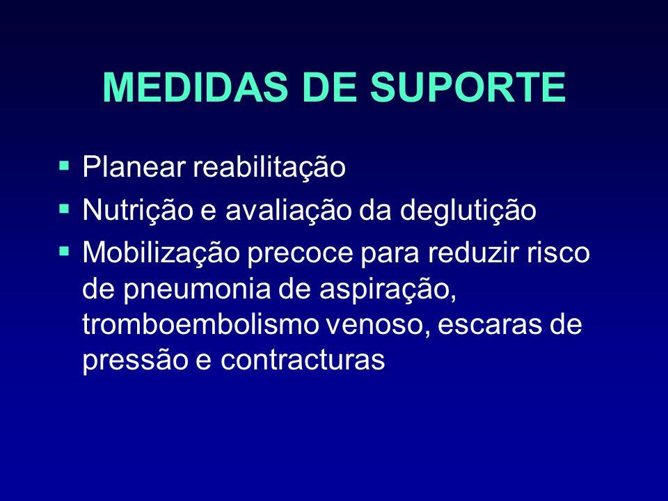 MEDIDAS DE SUPORTE Planear reabilitação